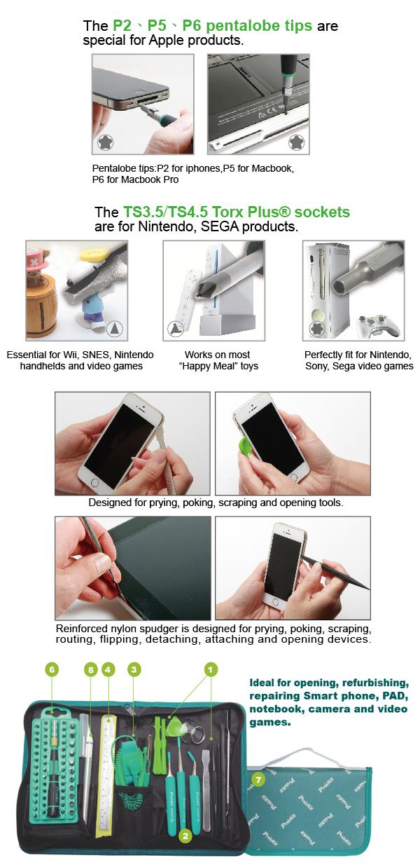 Reparaturset für elektronische Teile