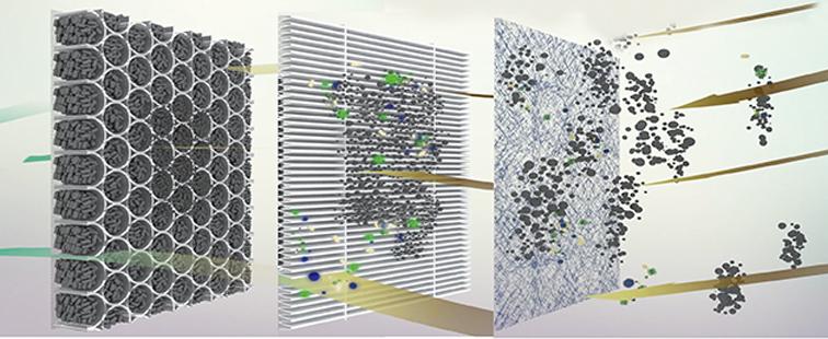 HEPA actief koolfilter voor Air Lux luchtreiniger